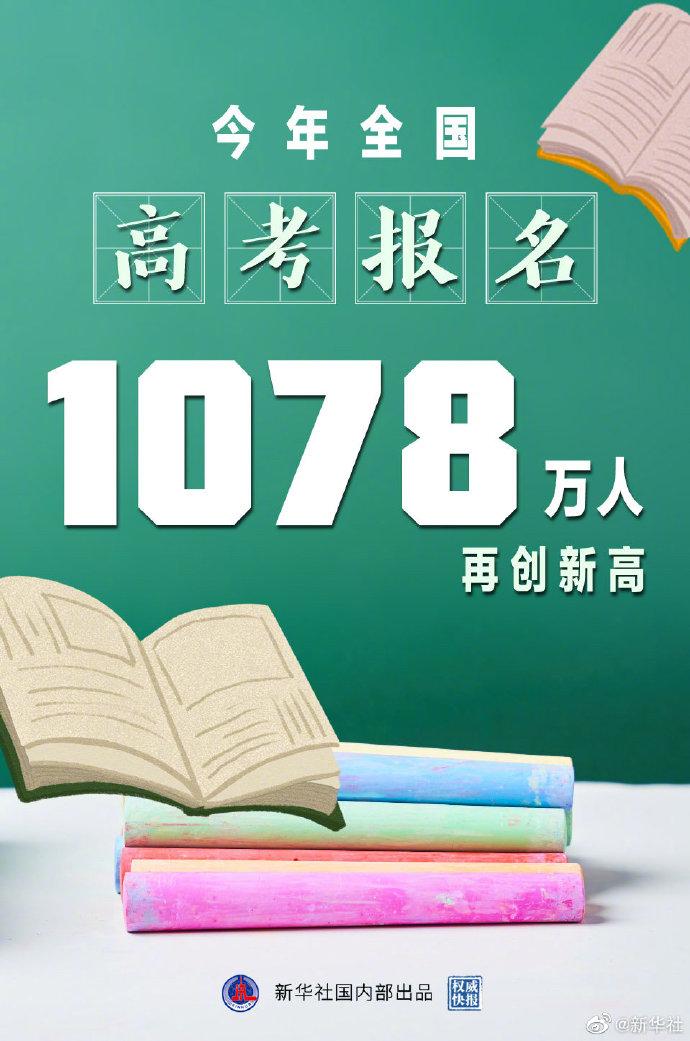 全国高考报名1078万人再创新高