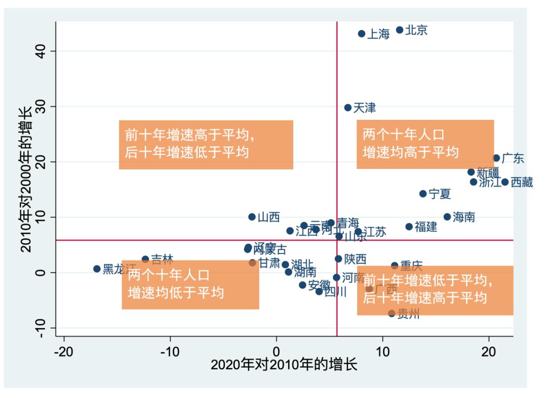 杭州市各区人口及GDP排名_2018年杭州各区县人均GDP排名,滨江第一34万(2)