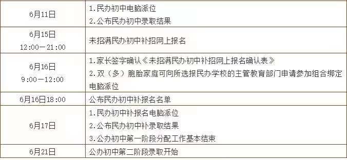 最高1:6.05!杭州市民办初中报名结果出炉!