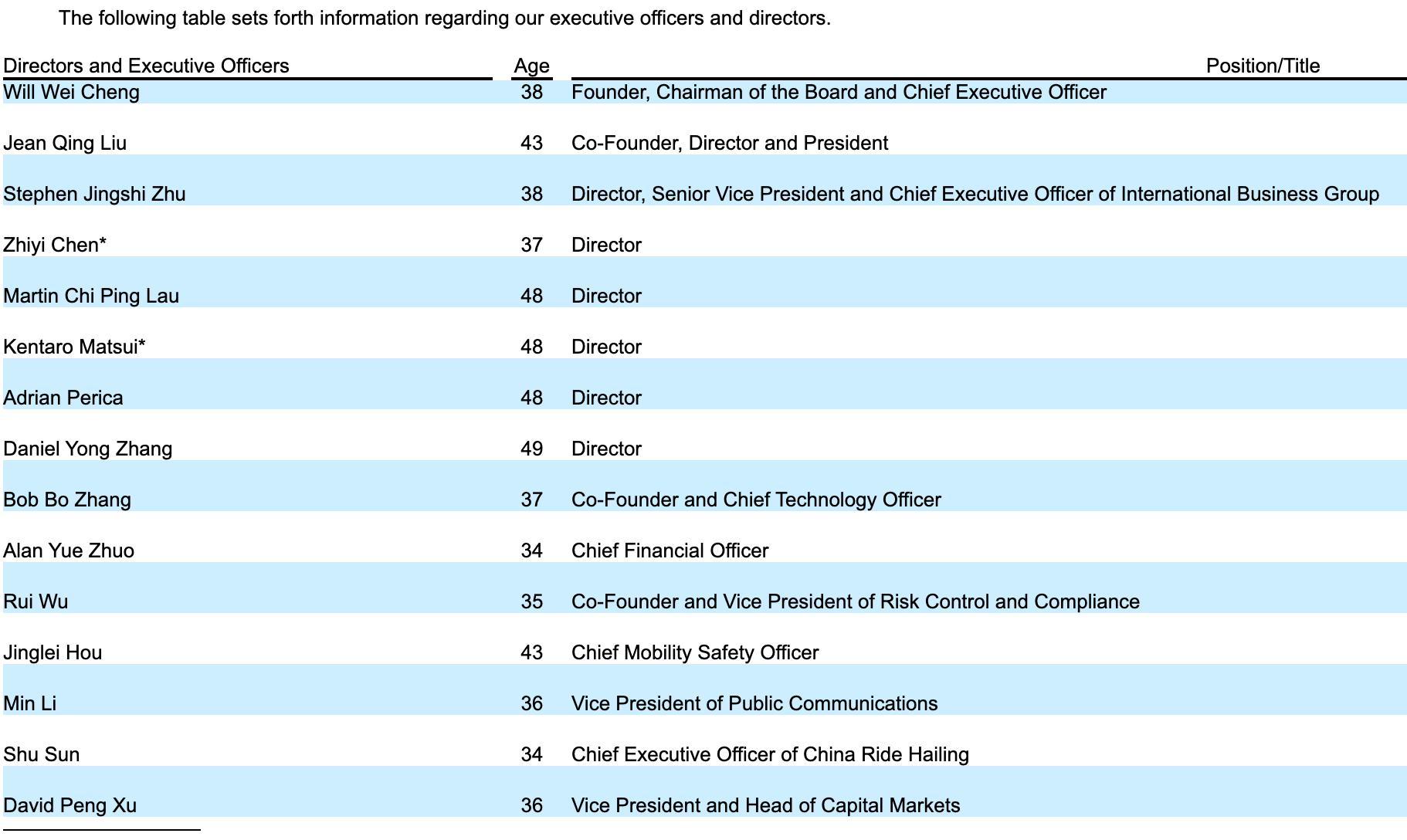 滴滴董事会和管理层名单。