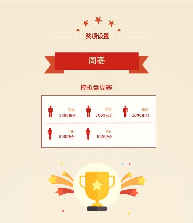 热身赛奖项截图