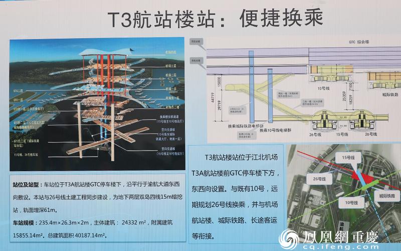 15号线一期工程T3航站楼站换乘示意图