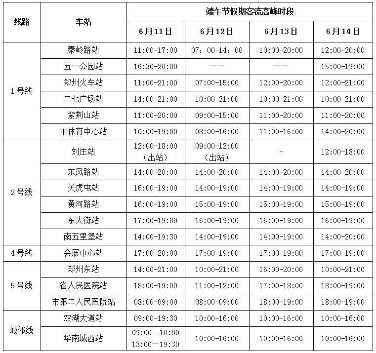 郑州地铁发布端午假期客流高峰时段提醒 保障市民顺畅出行