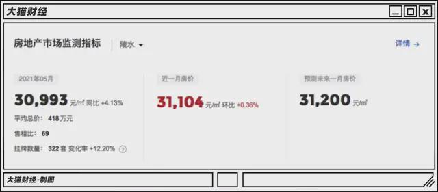 http://www.tsgfkj.cn/fangchan/179074.html