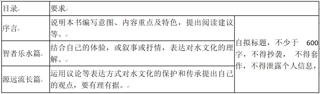 2021浙江省多地中考作文题出炉,一起来看看吧