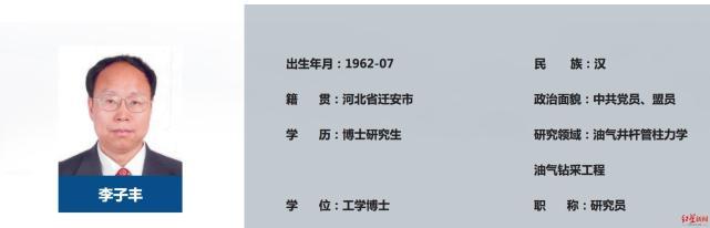 ▲李子丰简介