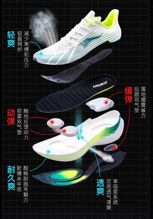 """国产马拉松级跑鞋的崛起,省力不累脚,跑步像开了""""外挂"""""""
