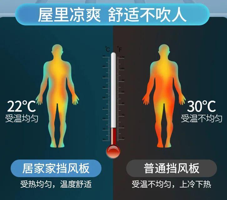 都说夏天的命是空调给的,但有些夏天的病也是空调给的