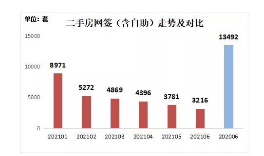 深圳楼市调控组合下发生微妙变化 炒作之风连受打击