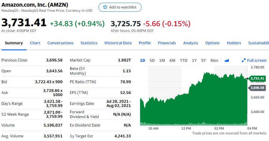 亚马逊与Universal达成流媒体协议 股价逆势上涨近1%