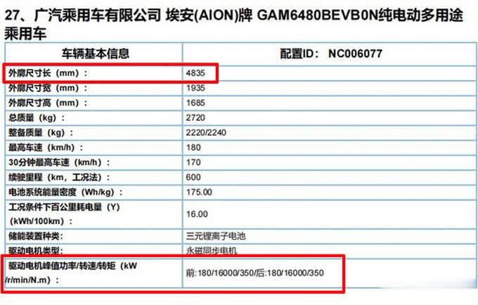 广汽埃安新款AION LX曝光外观大改 最快年内上市-图4