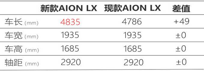 广汽埃安新款AION LX曝光外观大改 最快年内上市-图5