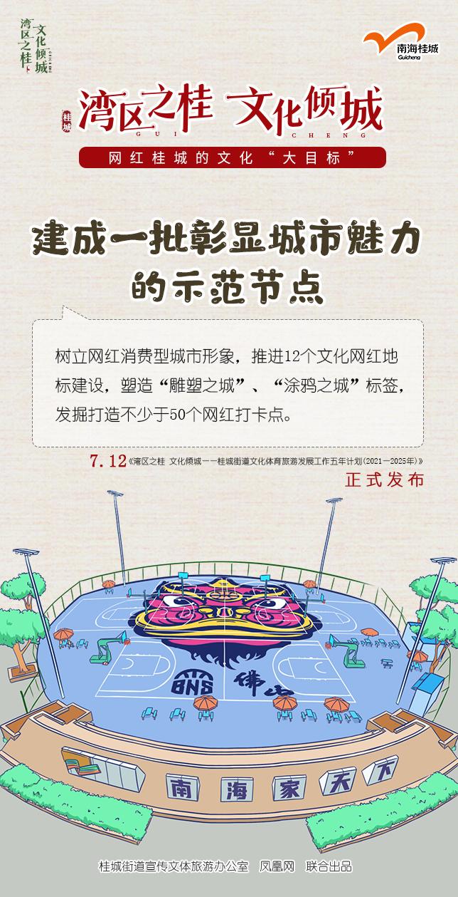 """文创桂城 漫说""""计划"""" """"增色城市"""",打翻城市调色板,文化让桂城生活更多彩"""