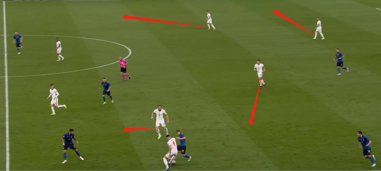英格兰队一次攻防转换