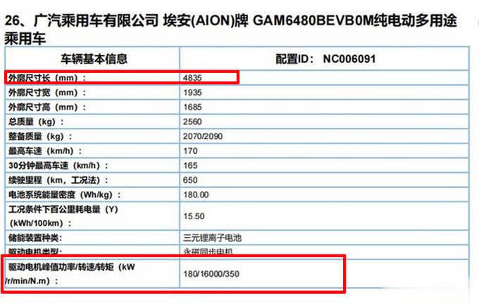 广汽埃安新款AION LX曝光外观大改 最快年内上市-图3