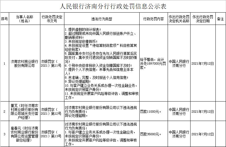 中国人民银行济南分行官网截图