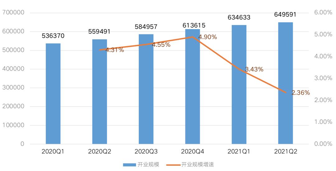 武汉等55城租金同比上涨9.9% 租赁行业步入运营调整期