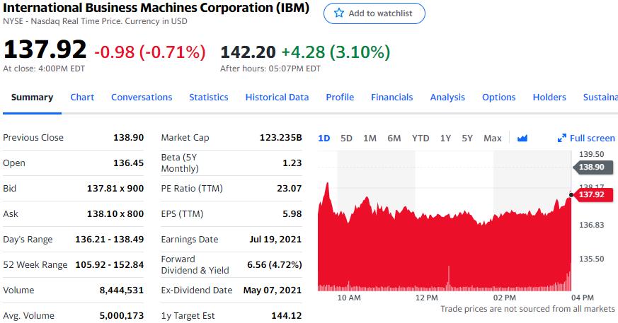 云计算业务给力 IBM营收增幅创过去3年新高