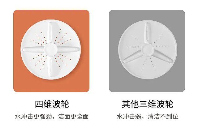 什么神仙洗衣机?折叠后仅10cm,一键洗涤杀菌,比手搓还干净