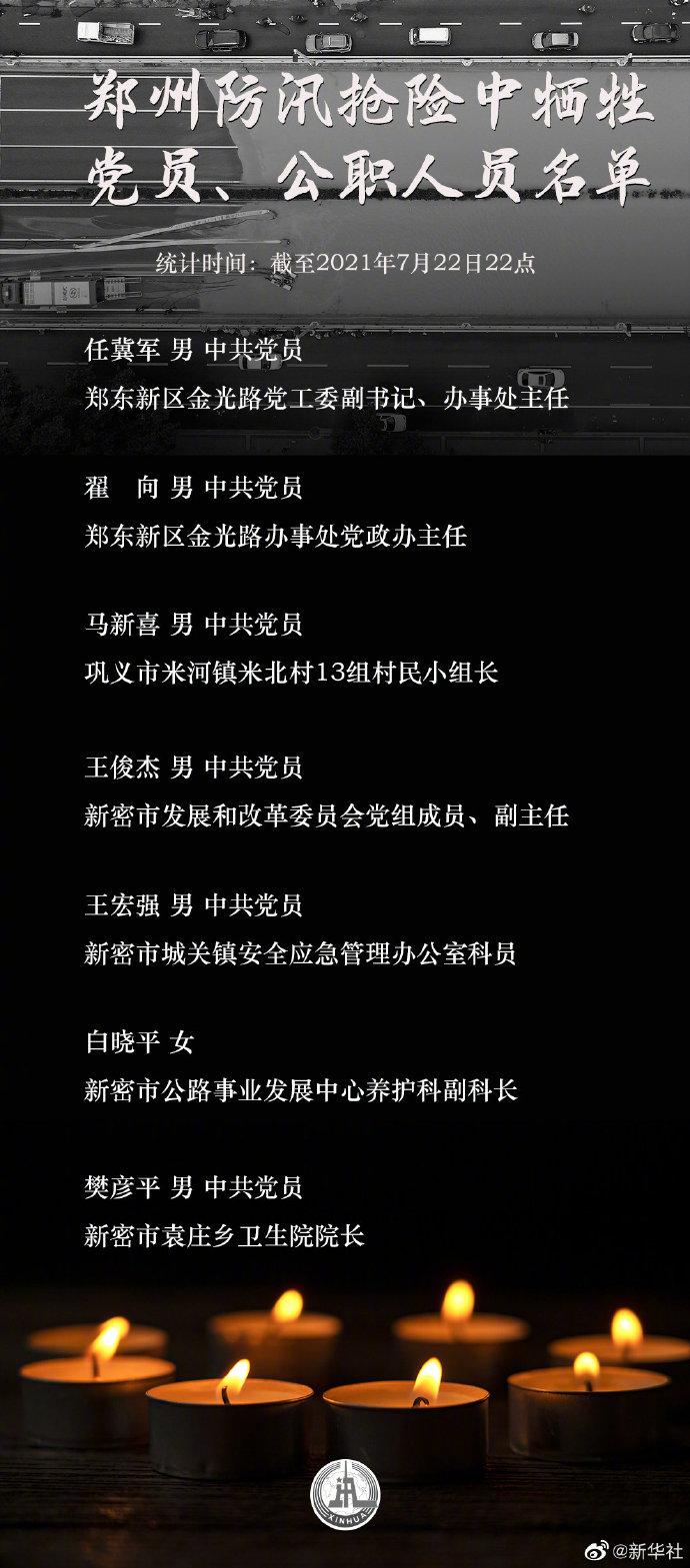 郑州7名牺牲党员干部名单公布