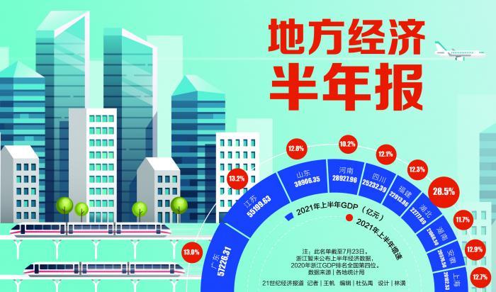 """湖南gdp排名_湖南最""""牛""""城市,GDP占了全省30%,真正的一城独大!"""