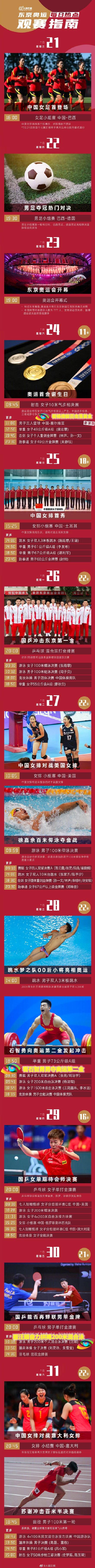 收藏!中国军团东京奥运每日看点+宁波健儿夺牌看点