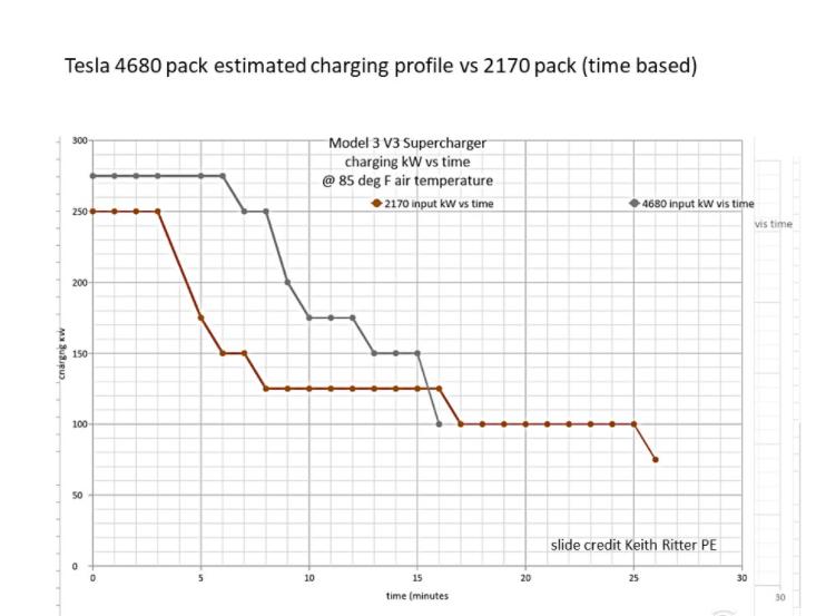 Mobileye两款商用车新品亮相 支持ADAS预警功能,已用于2022<a href=