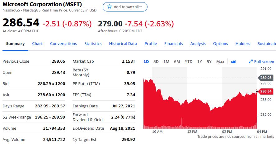 Azure云服务增速放缓引发担忧 投资者担心永远赶不上AWS