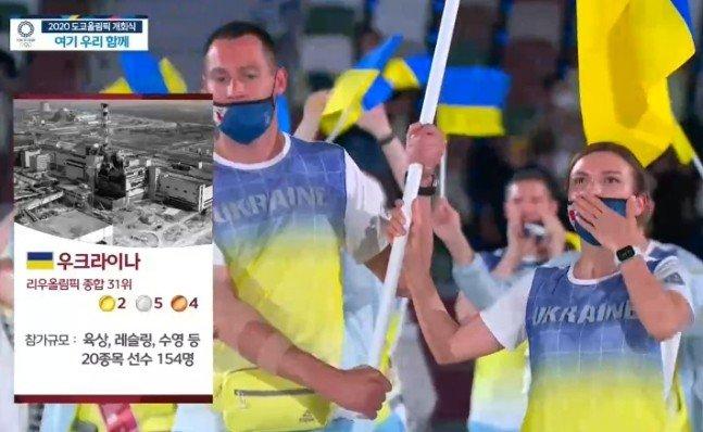 MBC电台用切尔诺贝利介绍乌克兰代表团。