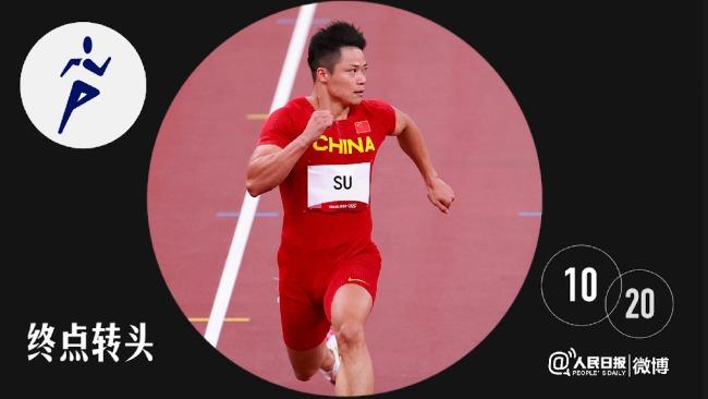 变变变!20个图标演绎中国队奥运名场面