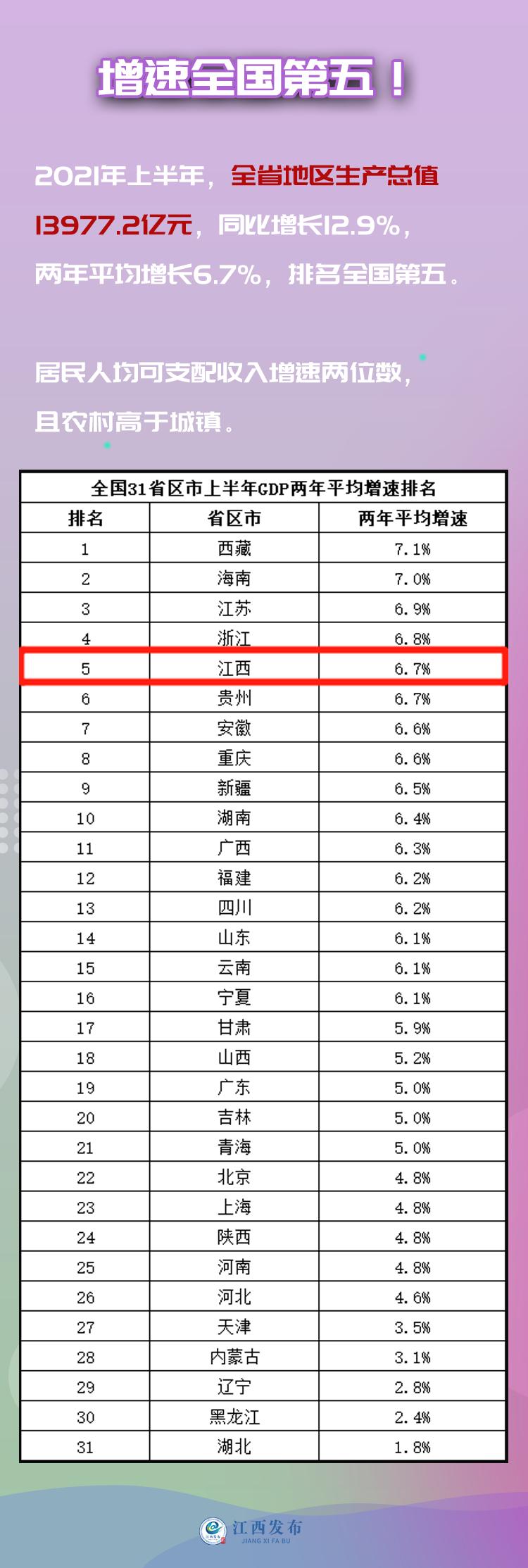 gdp超千亿的县_福建GDP超500亿元的县,多达11个,有你家乡么