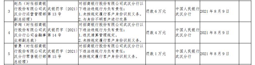 中國人民銀行武漢分行官網截圖