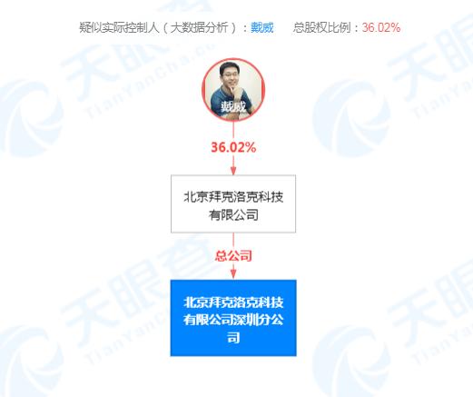 ofo深圳分公司注销 疑似实控人为戴威