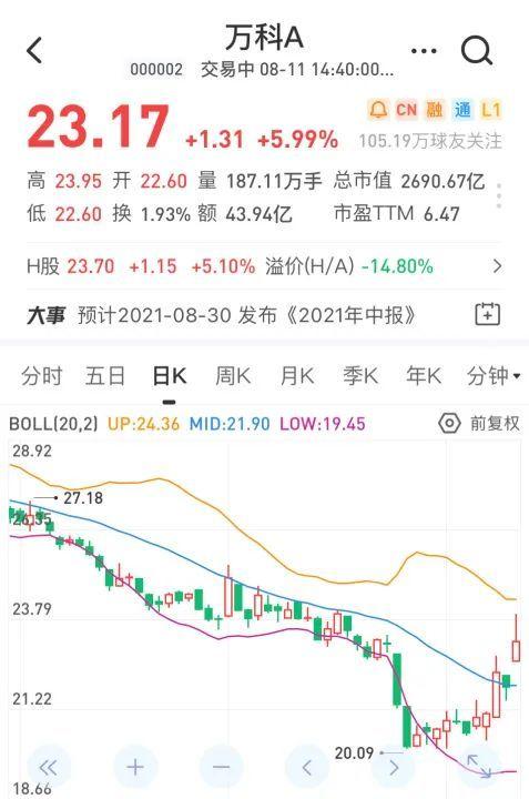 A股最惨板块久违暴涨 2000亿龙头股冲击涨停_股票之家炒股网