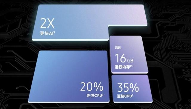 三星Galaxy S21 Ultra上手体验 现在买还值吗?