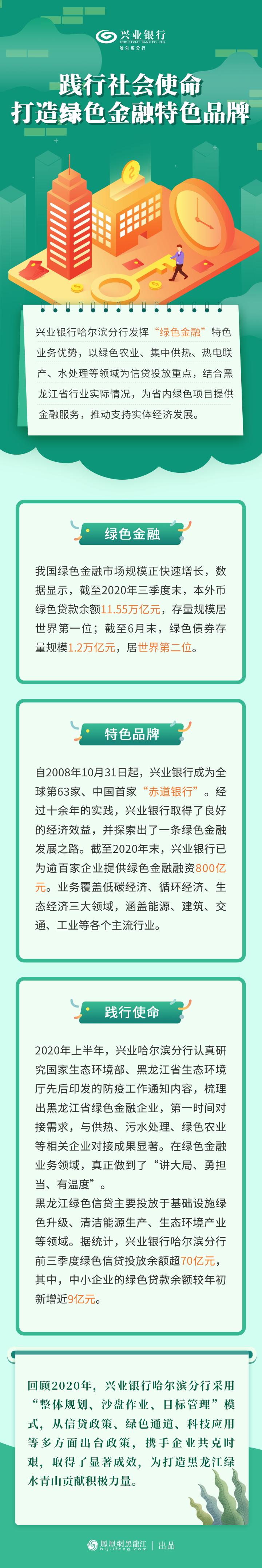 践行社会使命 兴业银行哈尔滨分行打造绿色金融特色品牌