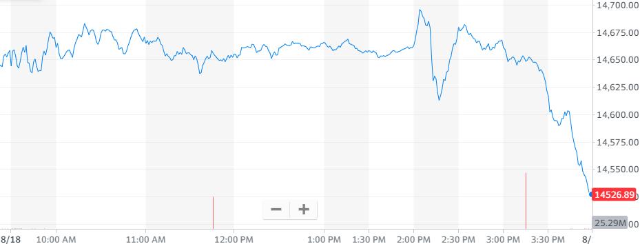 股讯 | 美联储纪要打压美股 特斯拉明天展示人工智能应用进展