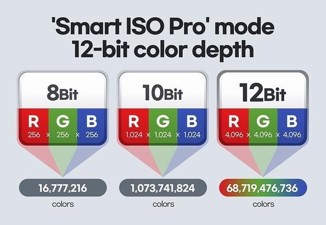 三星Galaxy S21 Ultra 5G测评:顶级影像是怎么炼成的(待审)