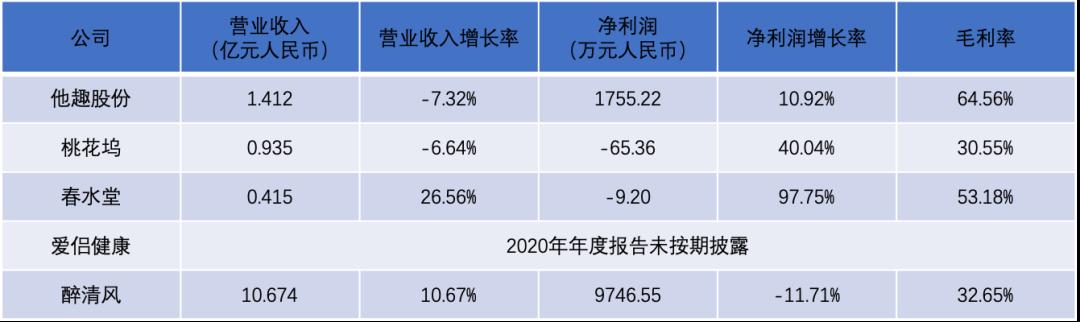 中国情趣用品生意这么好 为什么养不出自己的杜蕾斯?