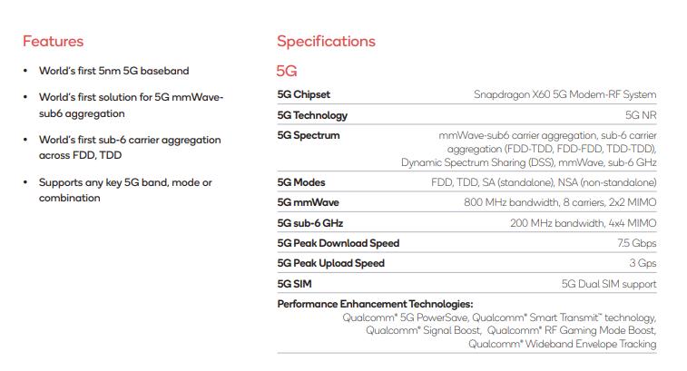 高通 X60 基带-射频芯片的技术说明 资料来源:高通