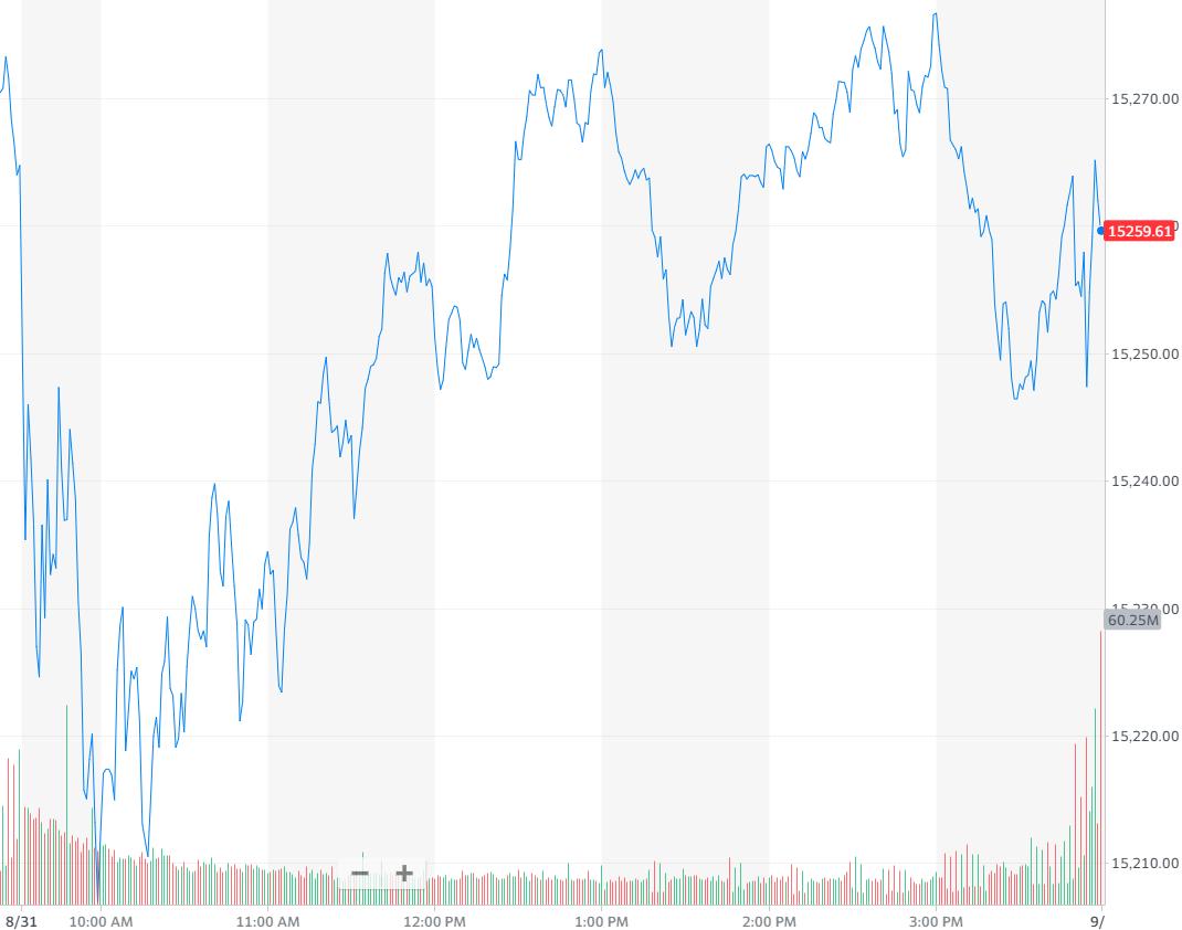 股讯   投资者担忧新冠影响 蔚来或因莲花上市获利数十亿美元