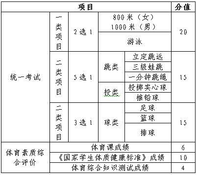 图片来源:广州市教育局
