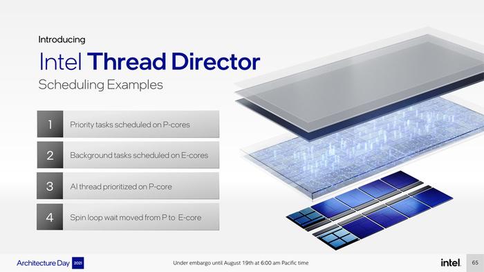 Intel Thread Director