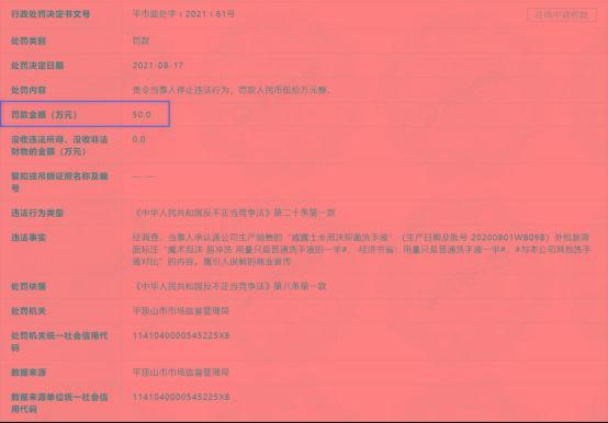 又一知名品牌被罚!-识物网 - 中国商业零售品牌知识门户