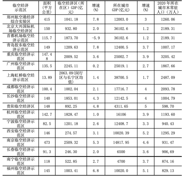 郑州gdp跟青岛2021_浙江杭州与山东青岛的2021年一季度GDP谁更高