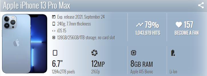 十三香:iPhone 13系列運存達6GB而Pro系列為8GB