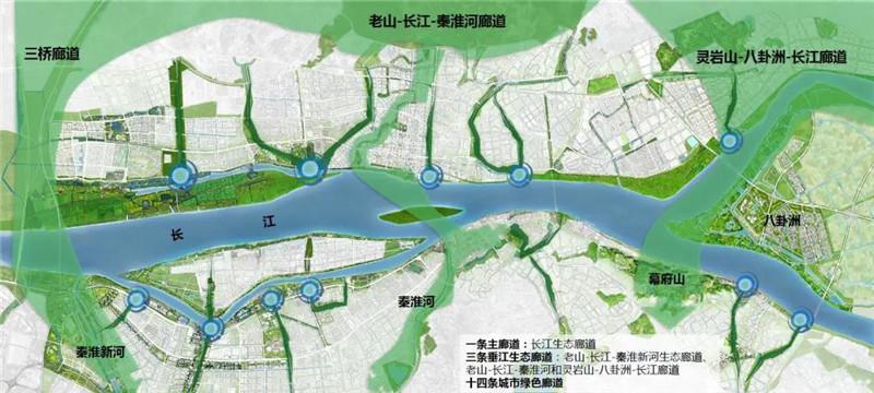 △ 1 條濱江生態綠廊、3 條主要垂江綠廊和 14 條次要綠廊