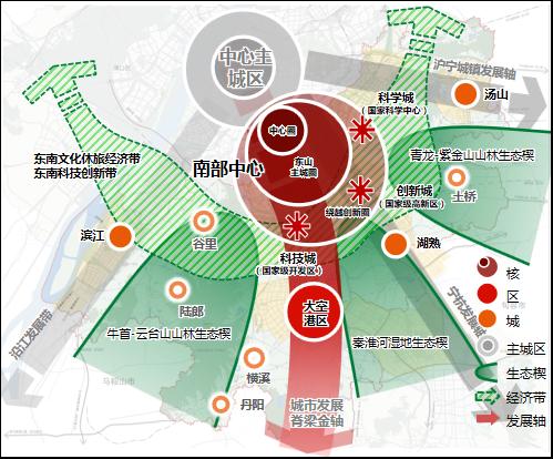 江宁区总体空间格局示意图