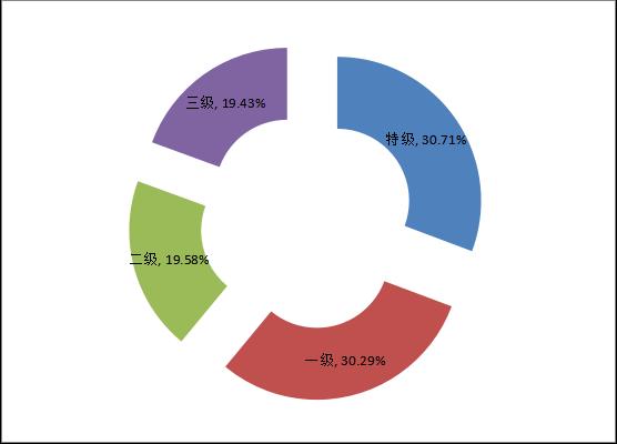 gdp的贡献率_5.97%!南京市建筑业GDP贡献率创新高