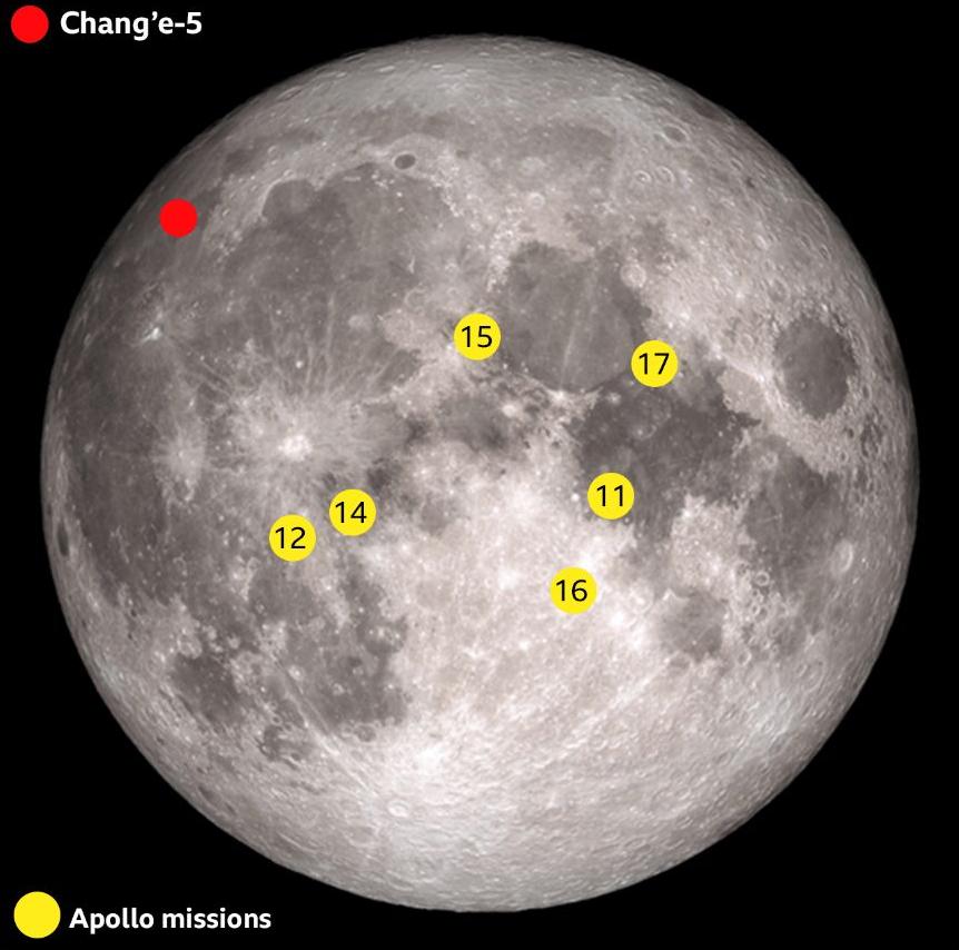 中美月球取土地点对比